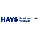 Financial Business Analyst (Budapest)